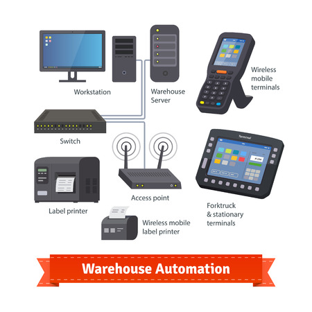 Maximize Your Profit with a Warehouse Control System